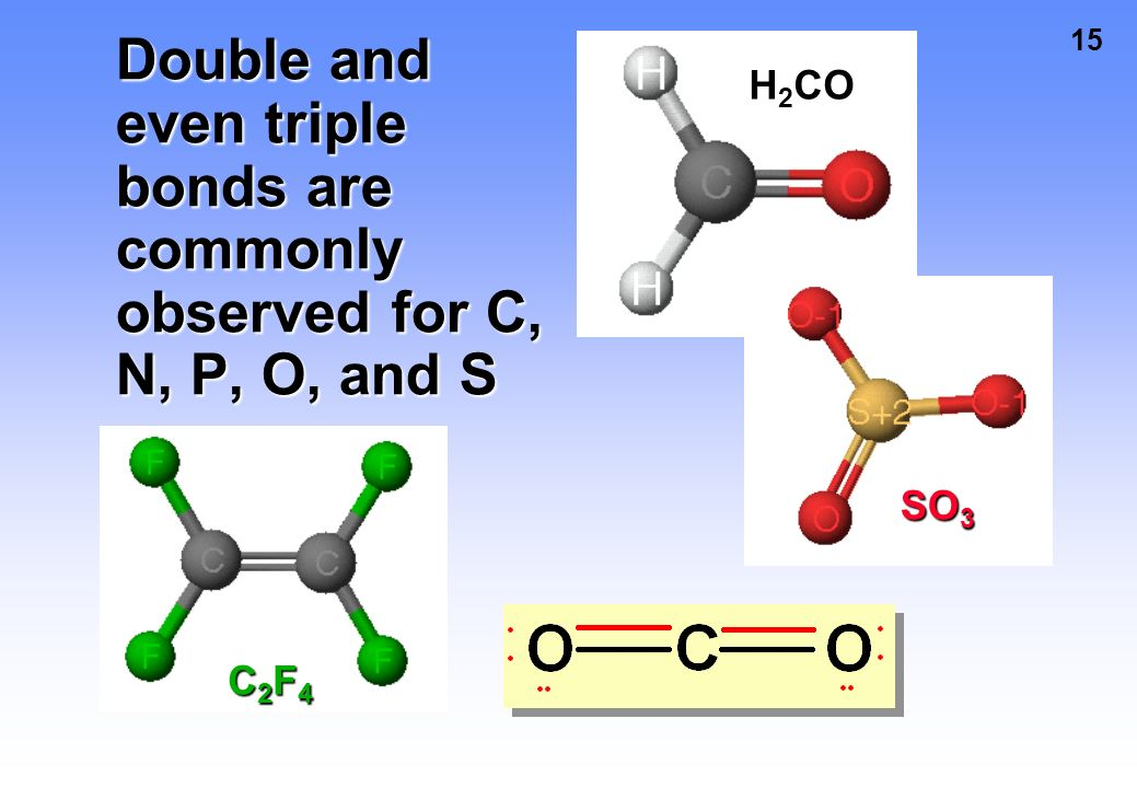 Double and even triple bonds are commonly observed for C, N, P, O, and S