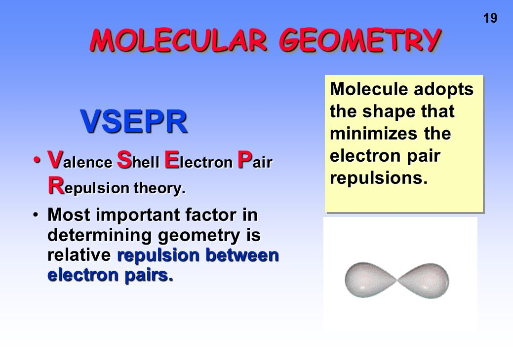 VSEPR MOLECULAR GEOMETRY Valence Shell Electron Pair Repulsion theory.
