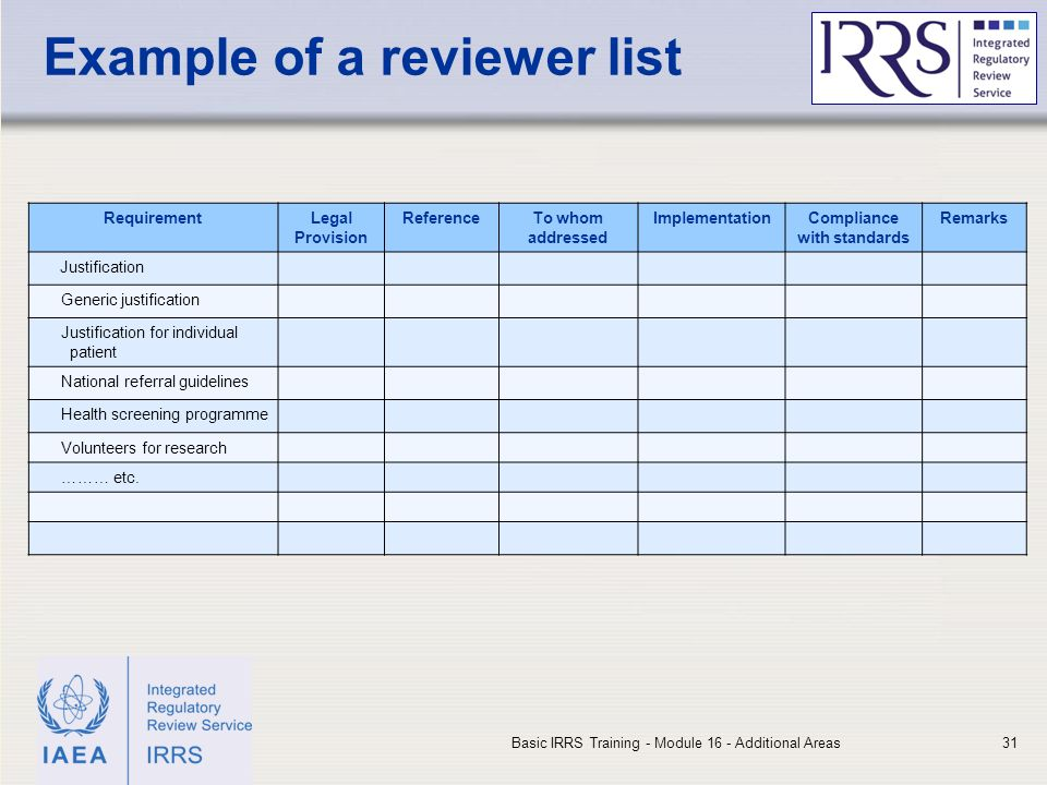 Example of a reviewer list
