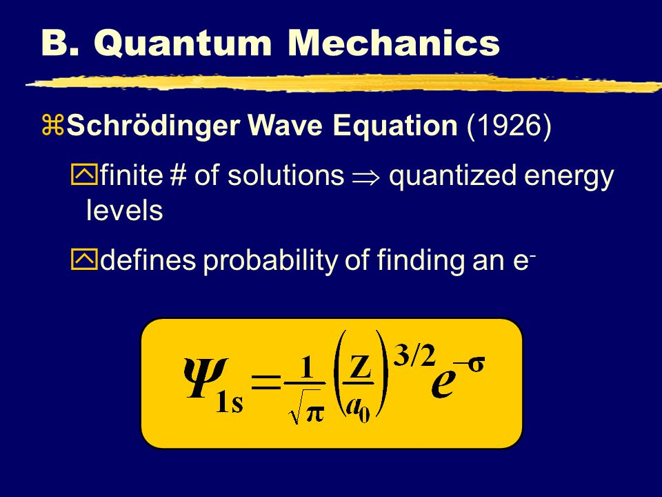 B. Quantum Mechanics Schrödinger Wave Equation (1926)