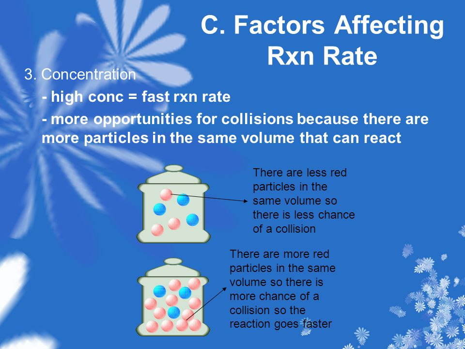 C. Factors Affecting Rxn Rate