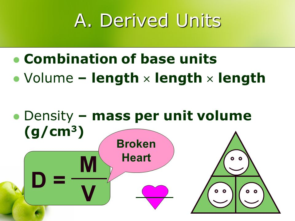 D M V D = M V A. Derived Units Combination of base units