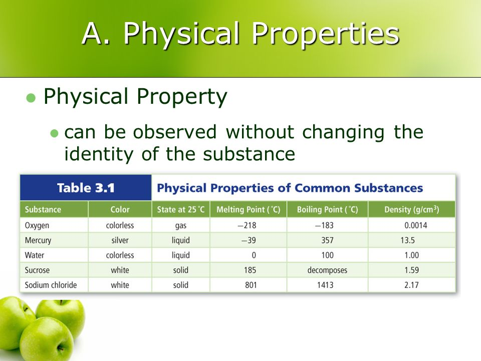 A. Physical Properties Physical Property