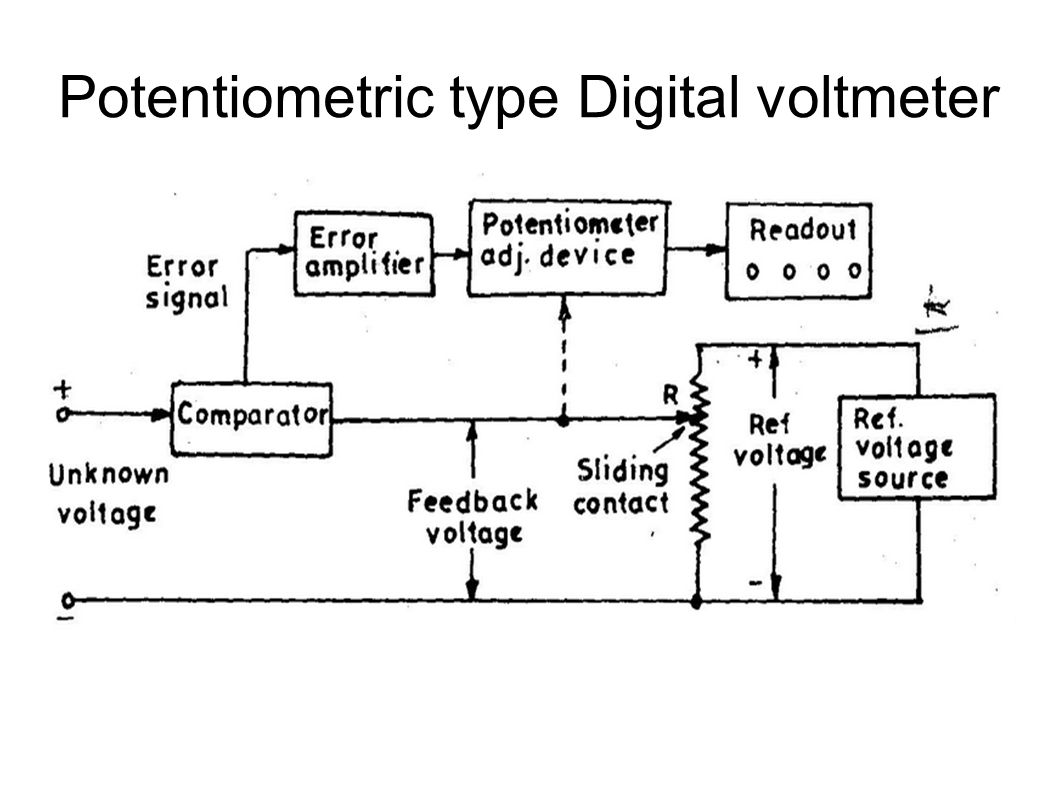 Analog And Digital Instruments Ppt Download Circuit Voltmeter Diagram Power Supply 17 Potentiometric Type