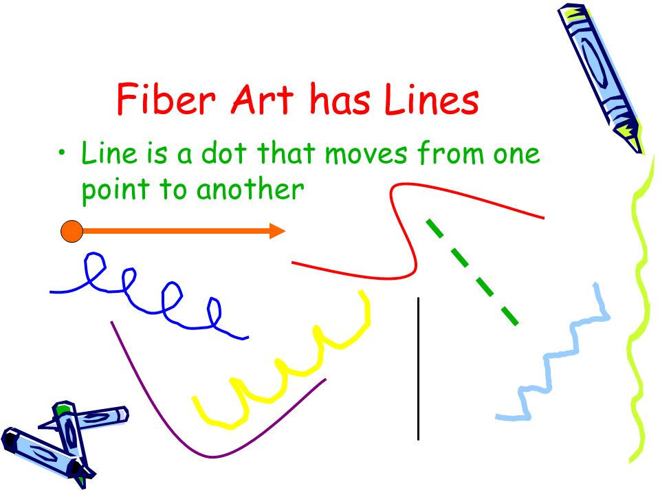 Fiber Art has Lines Line is a dot that moves from one point to another