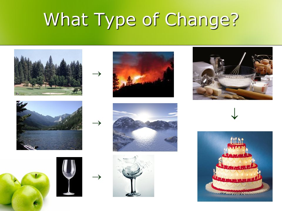 What Type of Change    