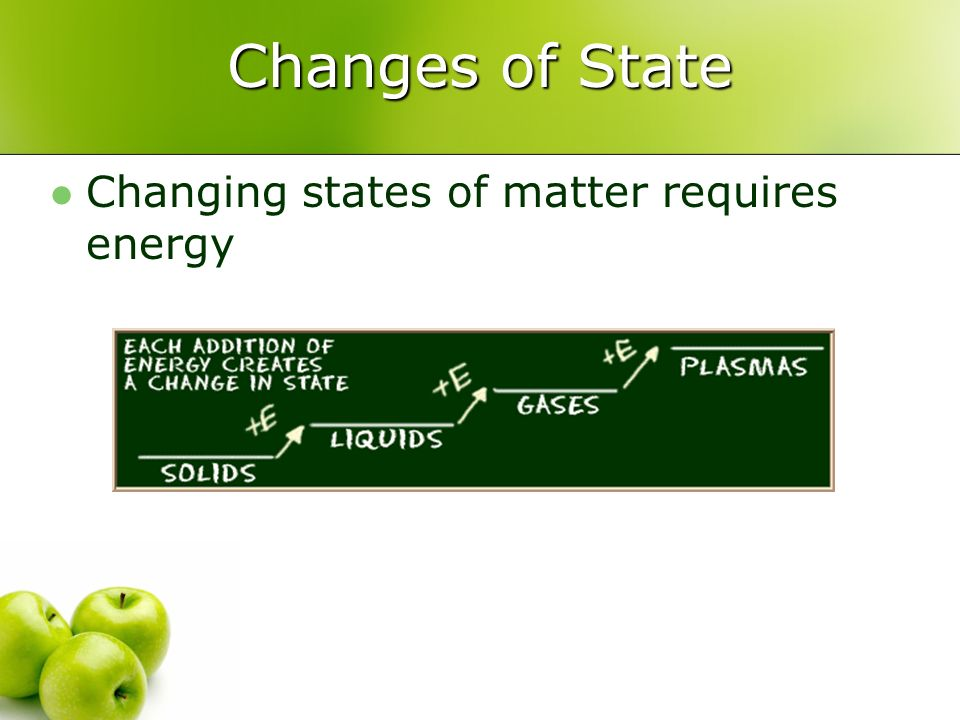 Changes of State Changing states of matter requires energy