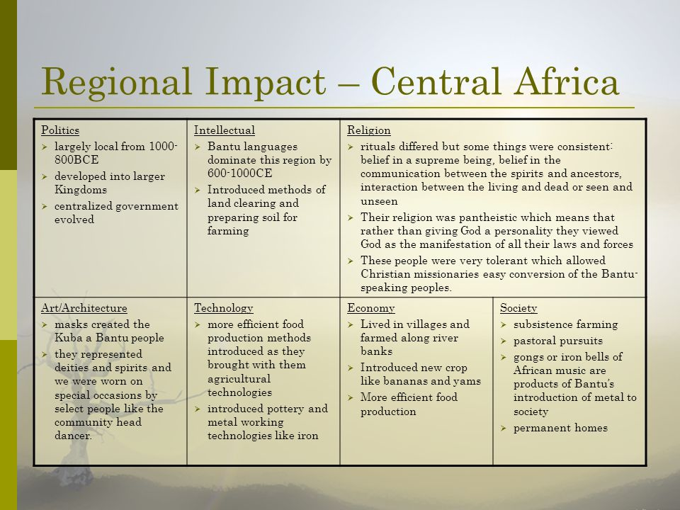 Regional Impact – Central Africa