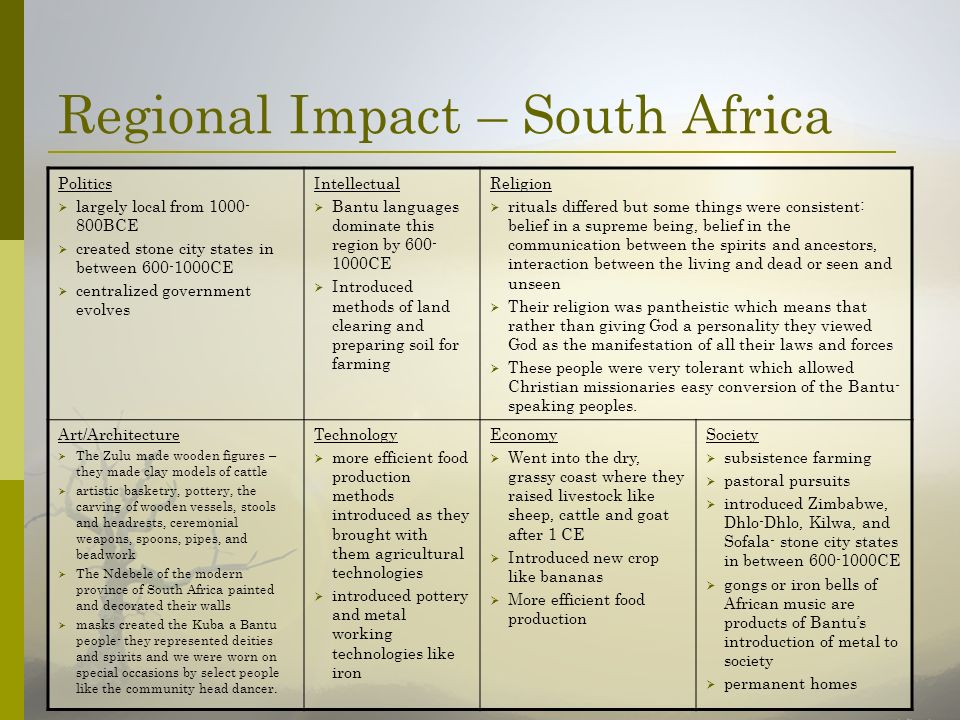 Regional Impact – South Africa