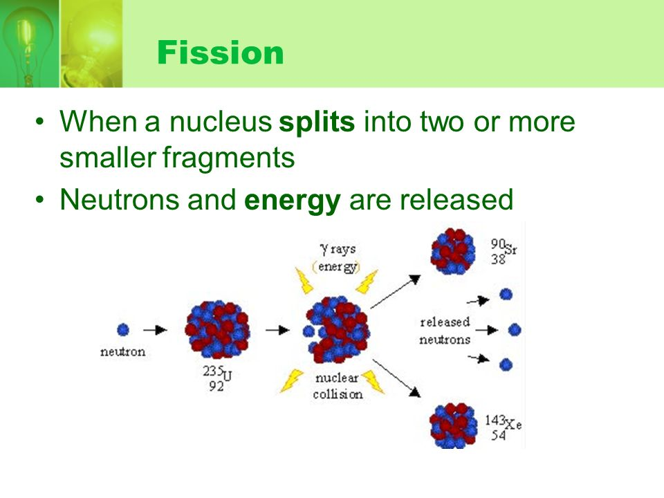 Fission When a nucleus splits into two or more smaller fragments