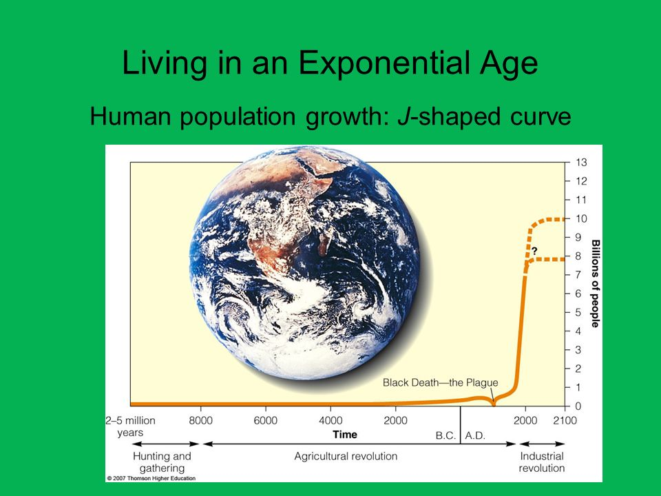 Living in an Exponential Age