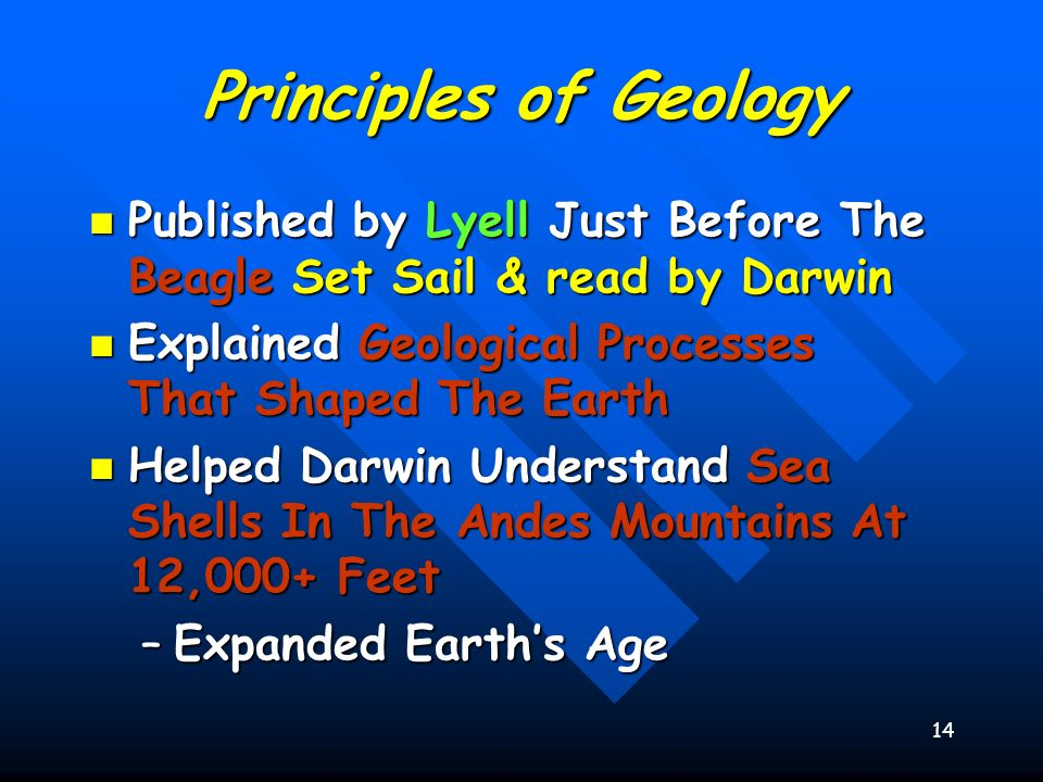 Principles of Geology Published by Lyell Just Before The Beagle Set Sail & read by Darwin. Explained Geological Processes That Shaped The Earth.