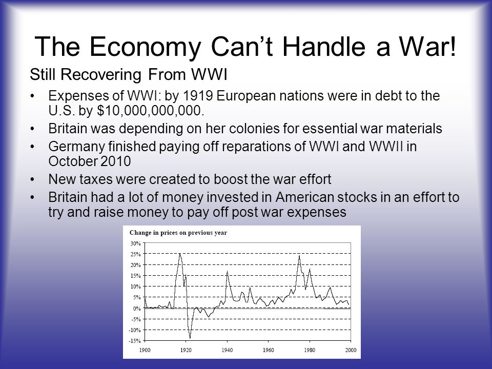 The Economy Can't Handle a War!