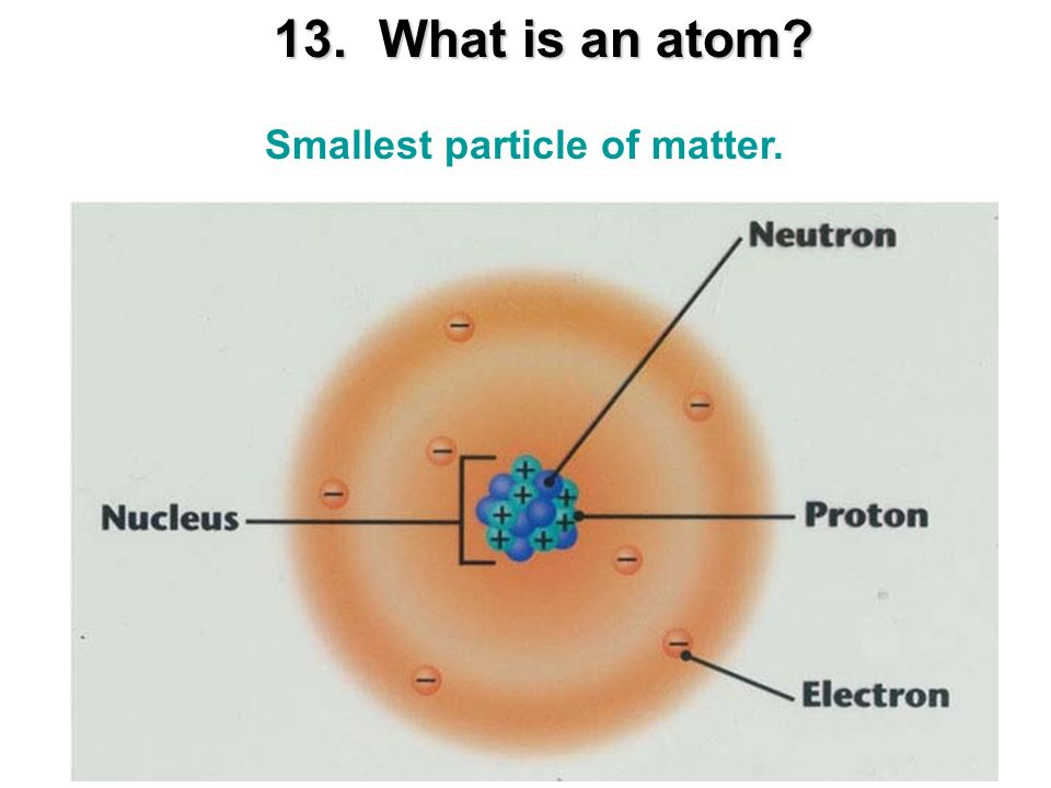13. What is an atom Smallest particle of matter.