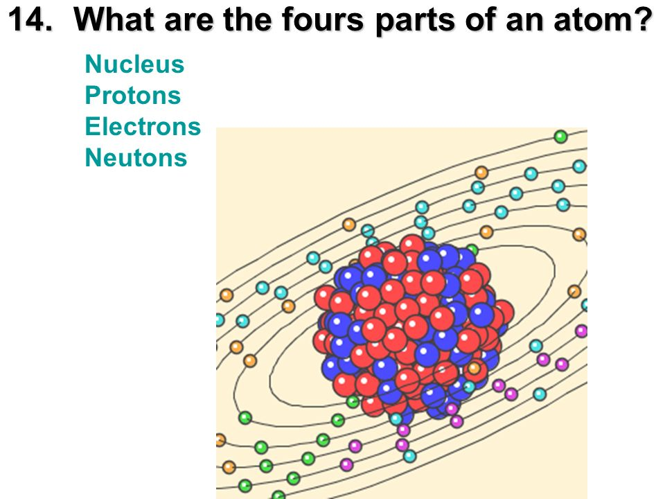 14. What are the fours parts of an atom