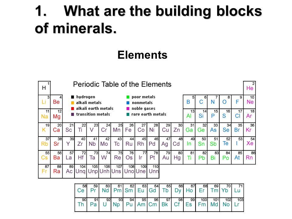 1. What are the building blocks of minerals.