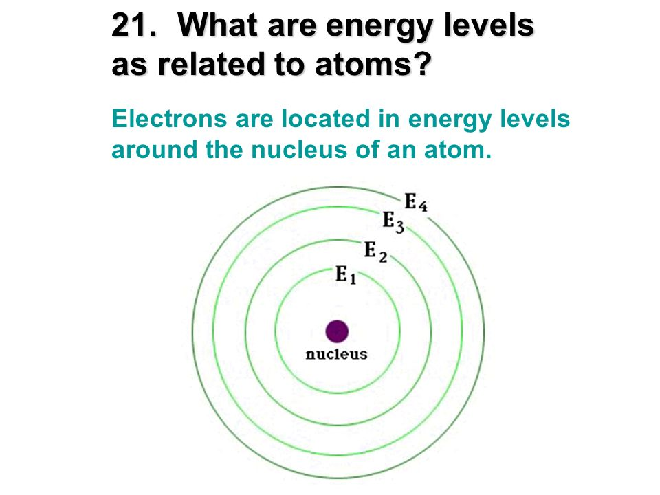 21. What are energy levels as related to atoms