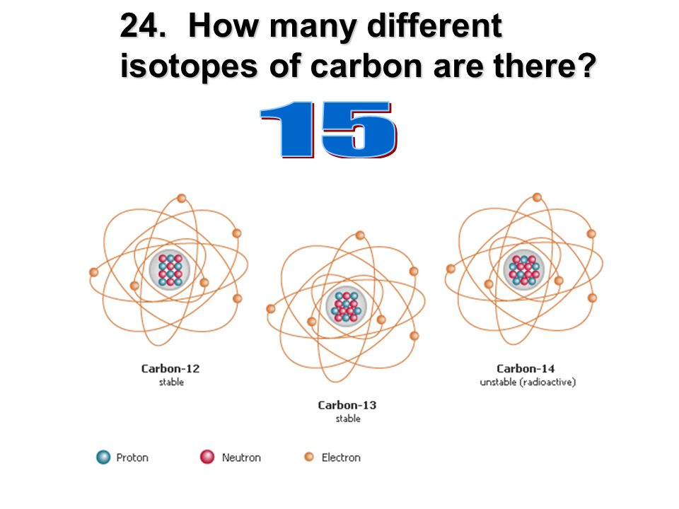 24. How many different isotopes of carbon are there