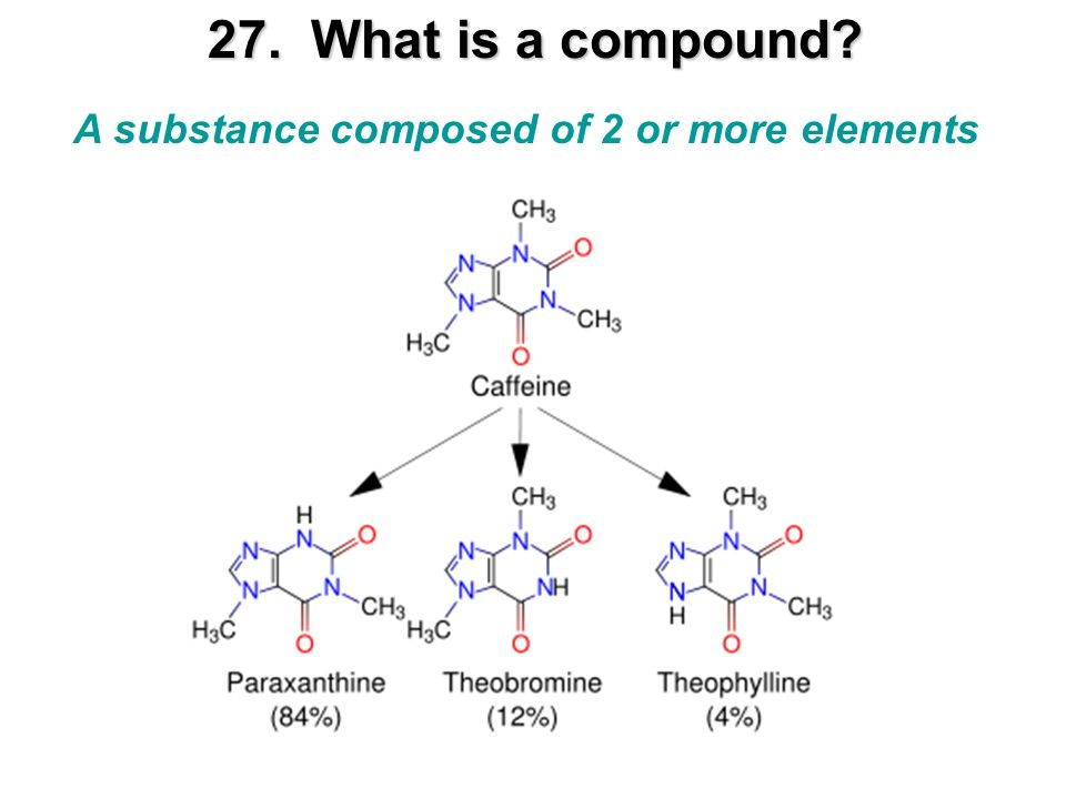 27. What is a compound A substance composed of 2 or more elements