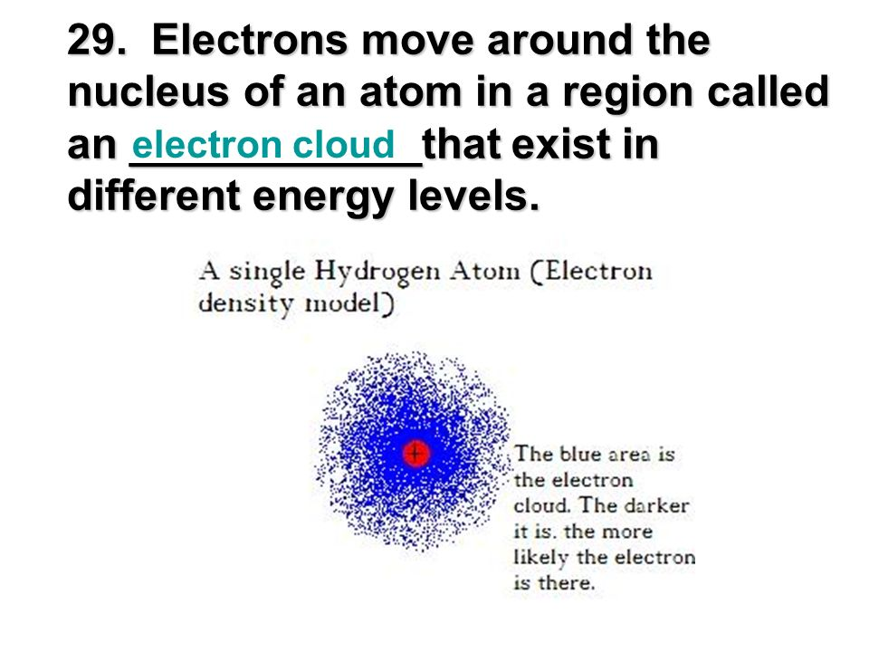 29. Electrons move around the nucleus of an atom in a region called an ____________that exist in different energy levels.