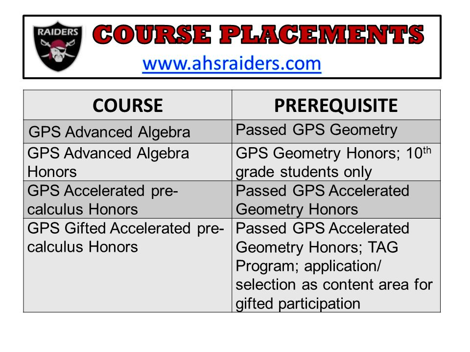 COURSE PLACEMENTS www.ahsraiders.com