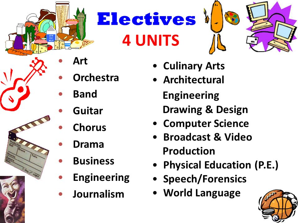 Electives 4 UNITS Art Culinary Arts Orchestra Architectural Band