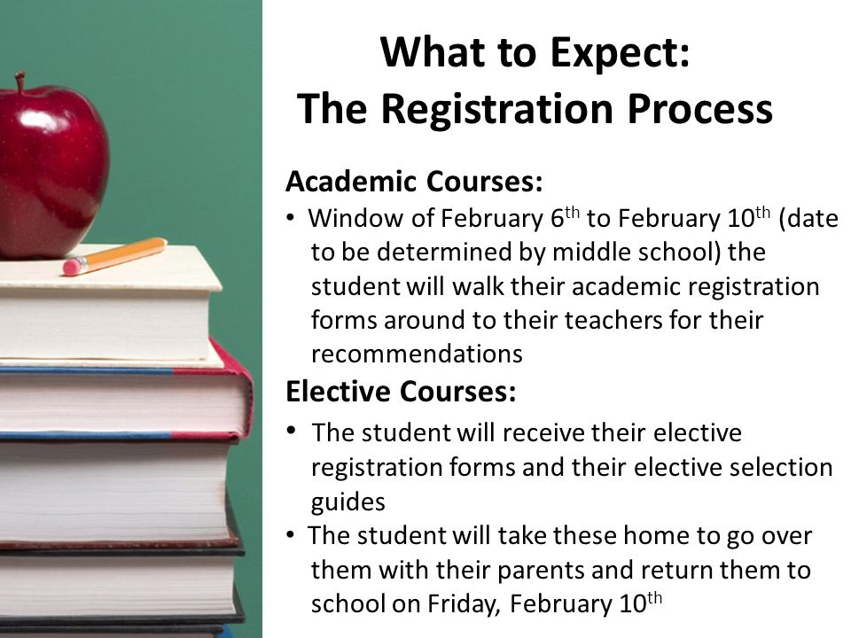 What to Expect: The Registration Process