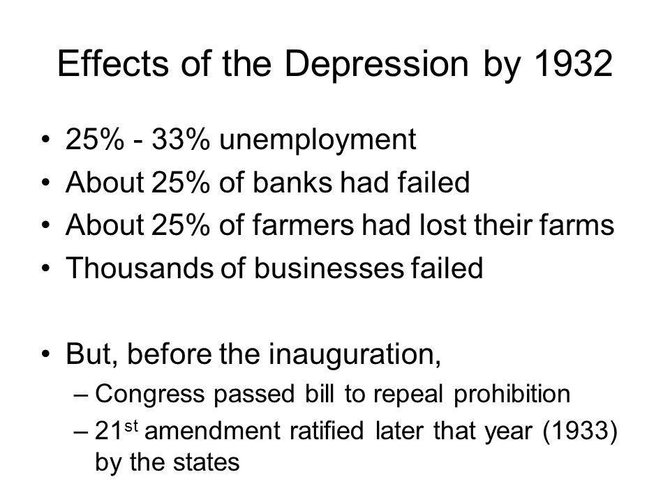 Effects of the Depression by 1932