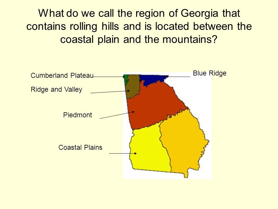 What do we call the region of Georgia that contains rolling hills and is located between the coastal plain and the mountains