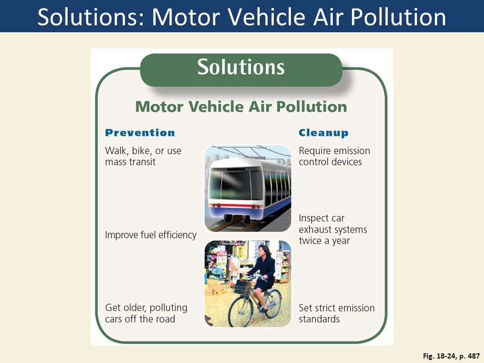 air pollution by cars essay Essay writing can be challenging and baffling for a beginner there are a lot of things to consider: grammar, mechanics, and organization to top it all, the topic must be well-researched and thoroughly explained, especially if they are about science and other technical stuff.