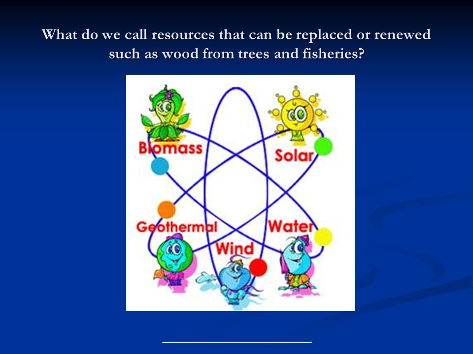 What do we call resources that can be replaced or renewed such as wood from trees and fisheries