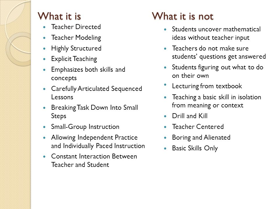 What it is What it is not Teacher Directed Teacher Modeling