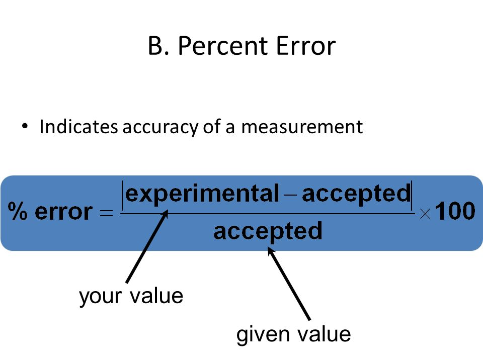 B. Percent Error your value given value