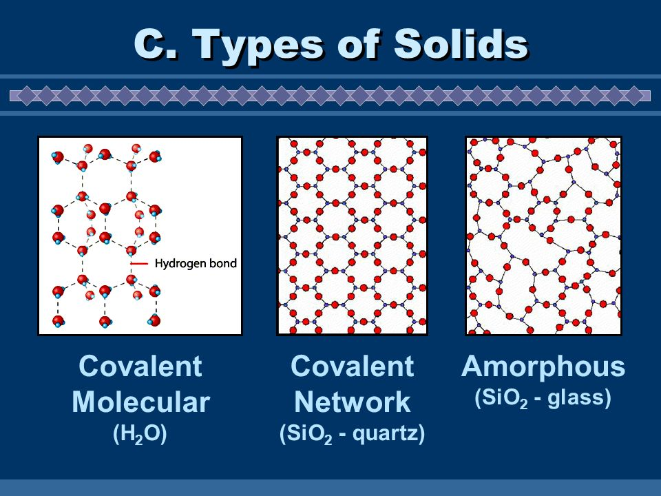 C. Types of Solids Covalent Molecular Covalent Network Amorphous (H2O)