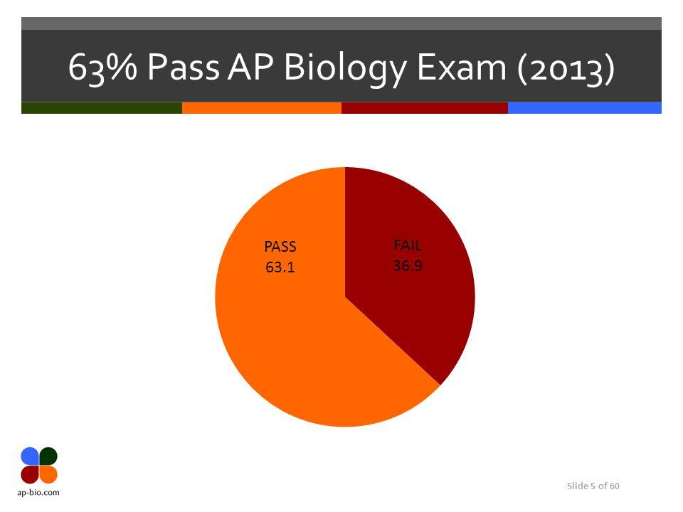 2013 ap bio exam