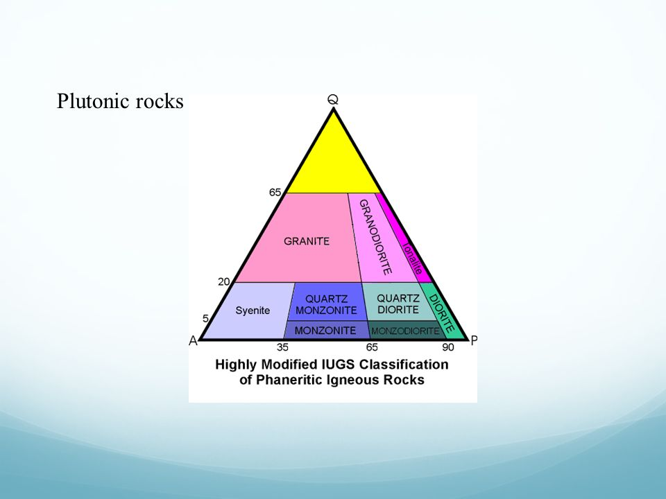 Tectonic Petrology 2013 Geos 408508 Lectures 1 And Ppt Video Online
