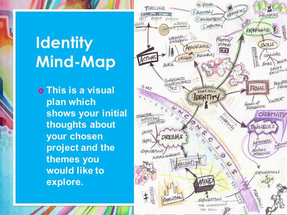 Year 10 Art And Design Miss C Stockwell Ppt Video Online Download