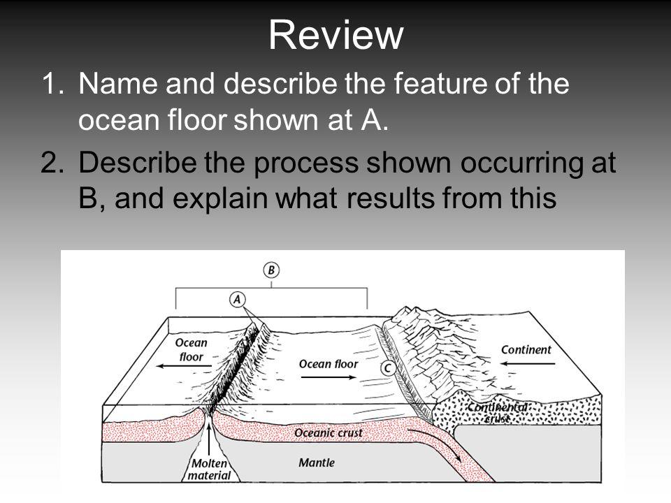 Ocean Floor Diagram With Names Diy Enthusiasts Wiring Diagrams
