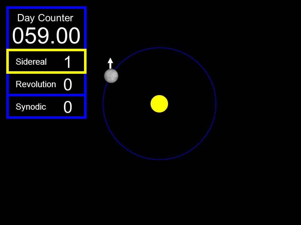 Day Counter 059.00 1 Sidereal Revolution Synodic