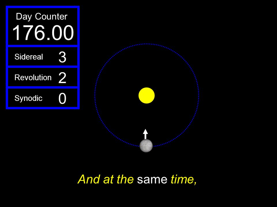 176.00 3 2 And at the same time, Day Counter Sidereal Revolution
