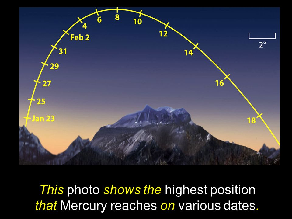 This photo shows the highest position that Mercury reaches on various dates.