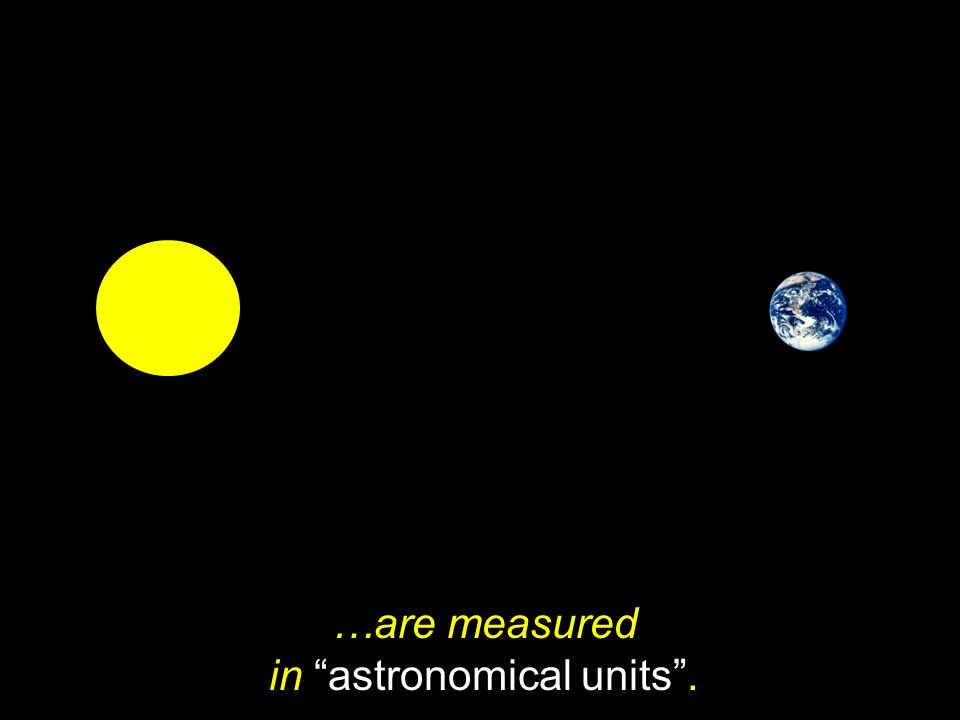…are measured in astronomical units .