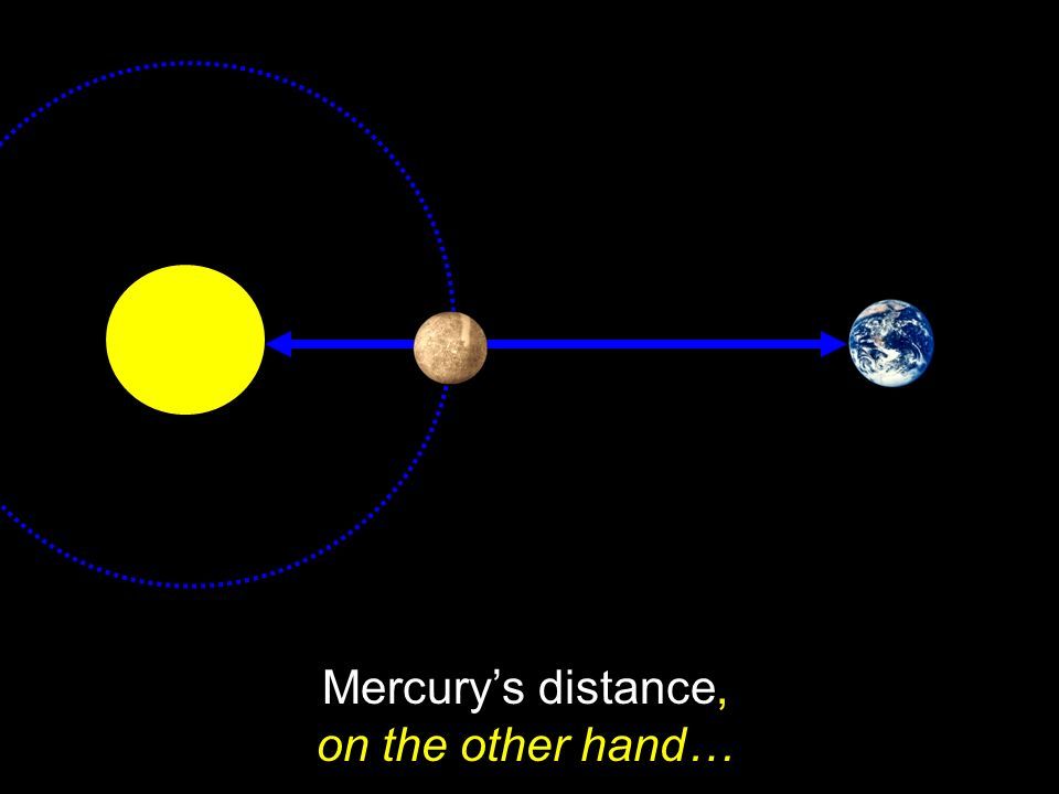 Mercury's distance, on the other hand…
