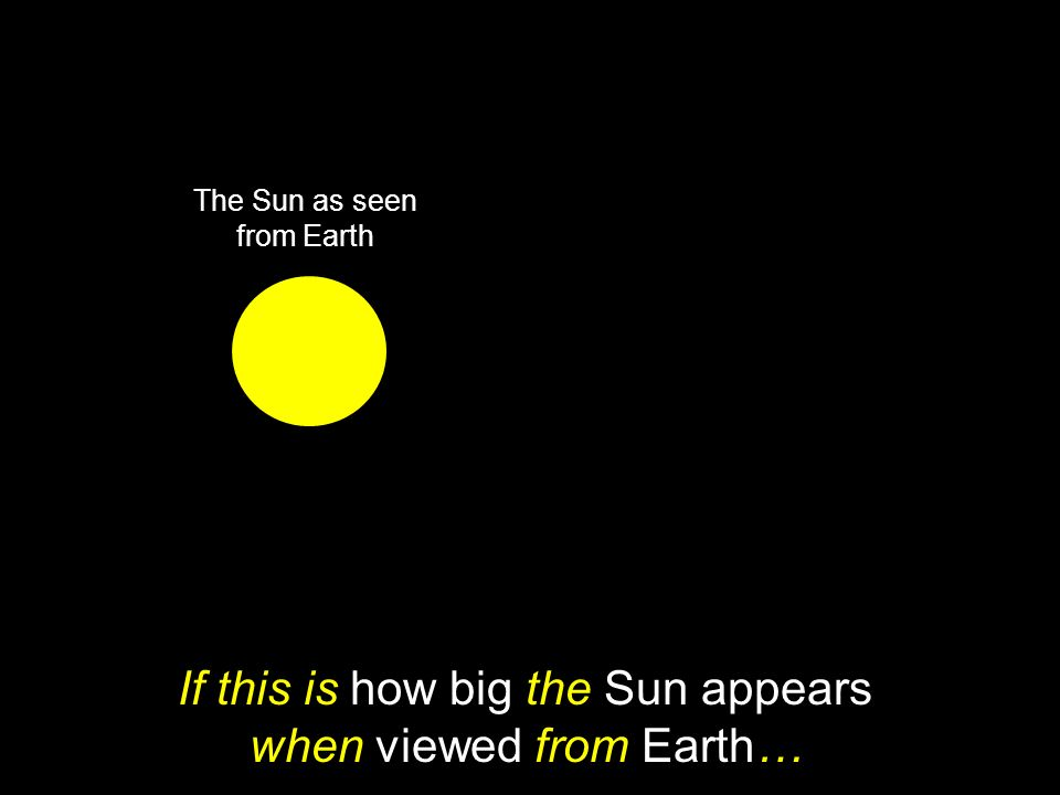 If this is how big the Sun appears when viewed from Earth…
