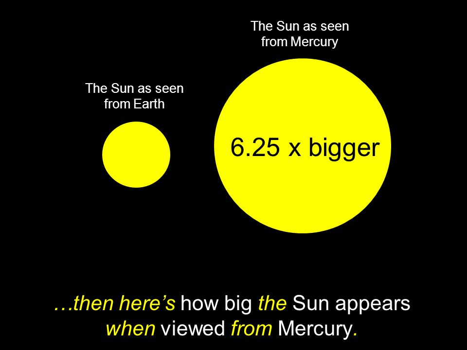 The Sun as seen from Mercury