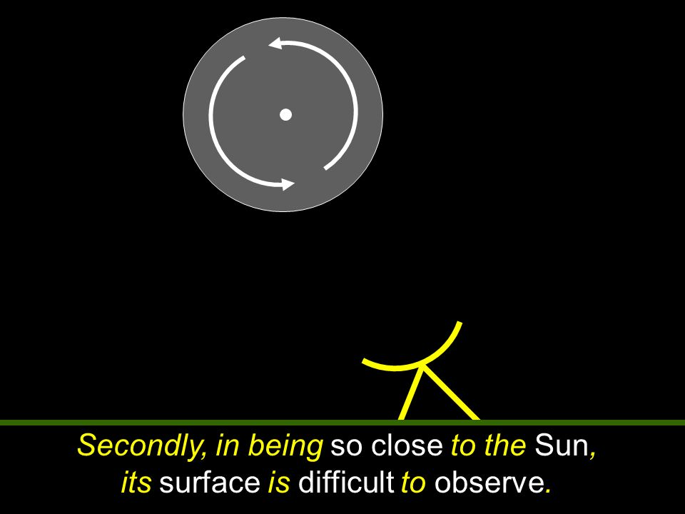 Secondly, in being so close to the Sun, its surface is difficult to observe.
