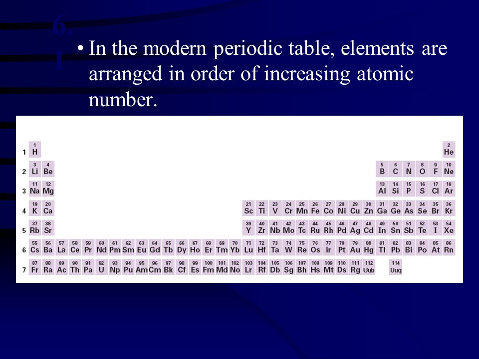 61 the periodic law how is the modern periodic table organized 61 in the modern periodic table elements are arranged in order of increasing atomic number urtaz Image collections