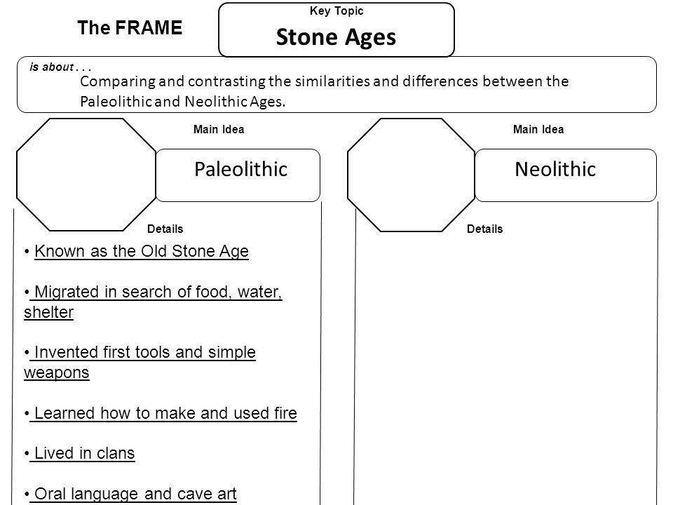 difference between palaeolithic and neolithic age