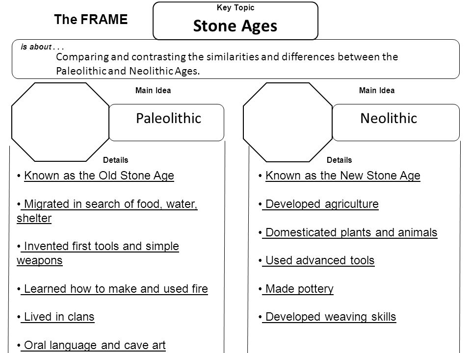 old stone age new stone age