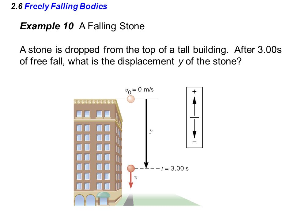 Example 10 A Falling Stone